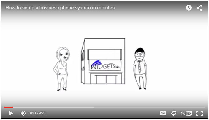 Virtual Phone Number Barrie | Online Phone Number |Instant Setup